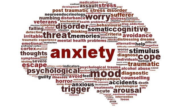 Anxiety in definition